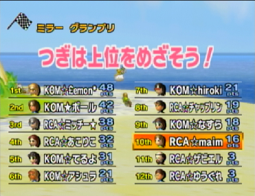 RCA vs KOM-2GP