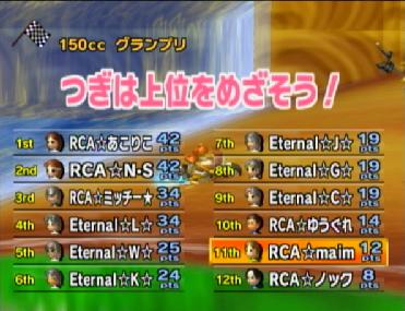 RCA vs Eternal-2