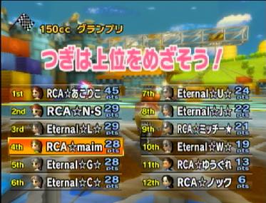 RCA vs Eternal-3