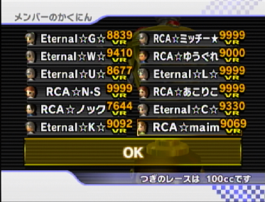 RCA vs Eternal-メンバー
