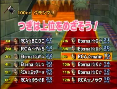 RCA vs Eternal-1