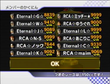 RCA vs Eternal-メンバー2