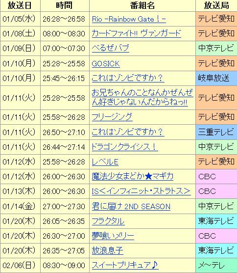 bdcam 2011-01-10 22-03-11-864