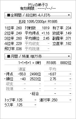 tenhou_prof_20120111.png