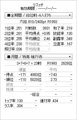 tenhou_prof_20120119.png