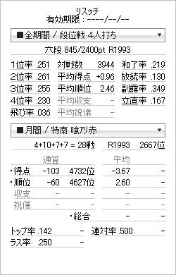 tenhou_prof_20120125.png