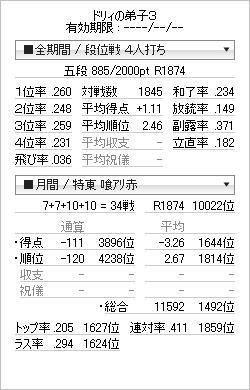 tenhou_prof_20120128-2.jpg