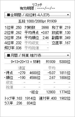 tenhou_prof_20120128.png