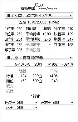 tenhou_prof_20120204.png