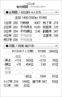 tenhou_prof_20120205.png