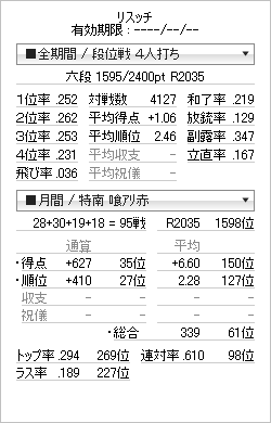 tenhou_prof_20120214.png