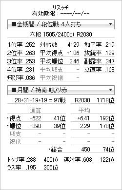 tenhou_prof_20120216.png