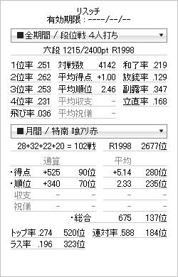 tenhou_prof_20120217.png