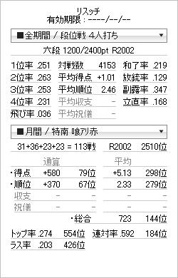 tenhou_prof_20120218.png
