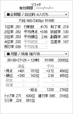 tenhou_prof_20120220.png