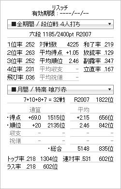 tenhou_prof_20120322.png