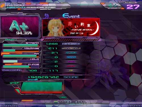 akaiyakusoku_result.jpg