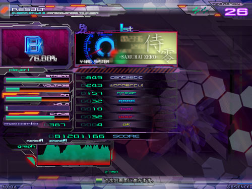 samuraizero_result.jpg