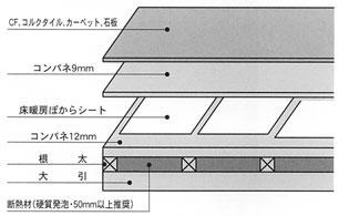 2502図面22