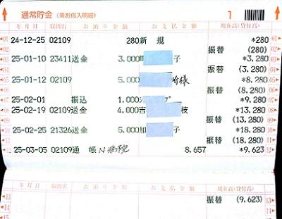 2013.2収支報告