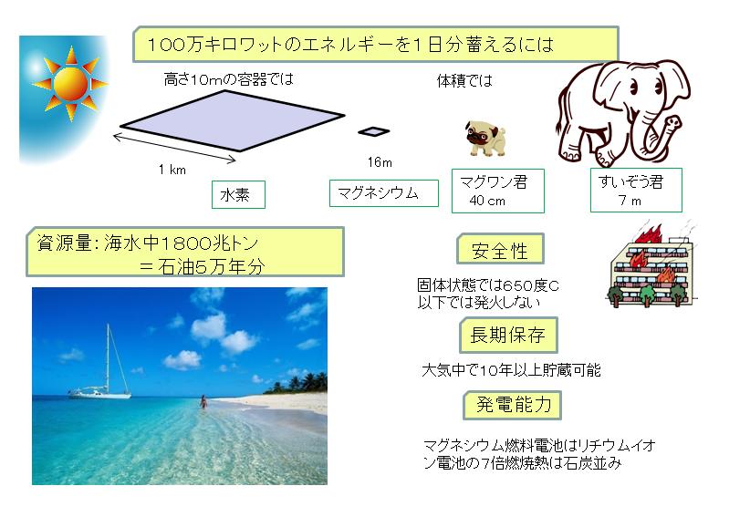 http://dokuritsutou.heteml.jp/newversion2 ...