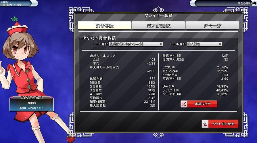 blog-senseki 20131025