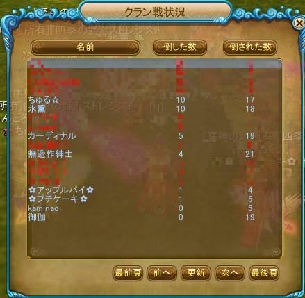 戦績01-ねこぱぃ