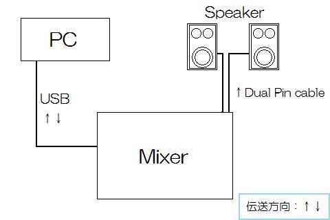 伝送回路図-PC
