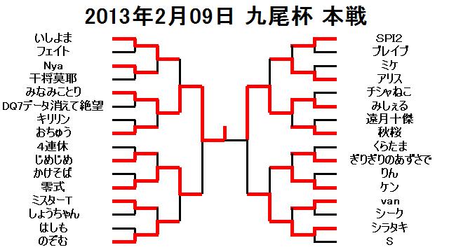 2013年2月09日九尾杯本戦