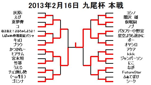 2013年2月16日九尾杯本戦