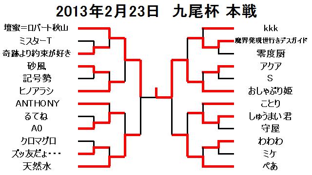 2013年2月23日九尾杯本戦
