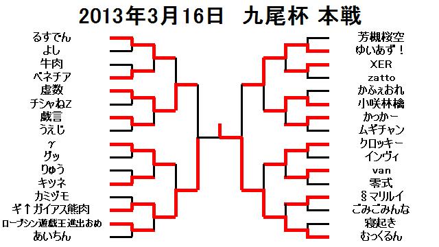 2013年3月16日九尾杯本戦