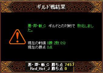 RedStone 11.10.25gv 結果