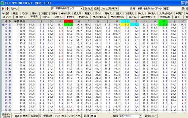 日曜中京9R単勝オッズ