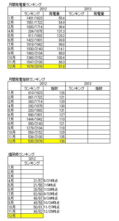 CapD20130201_2.jpeg