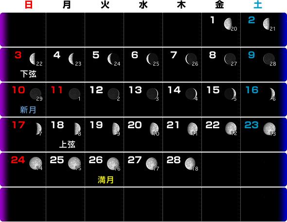 つきの暦 2013 2