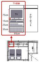 2FTV図
