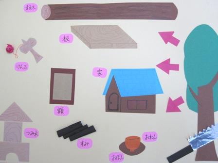 木育②-紙芝居2