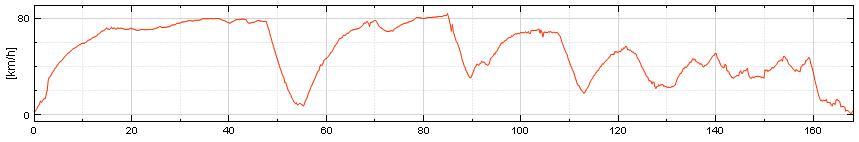graph monkey1