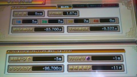 101204戦績