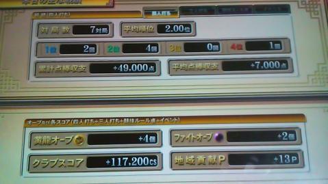 110106戦績
