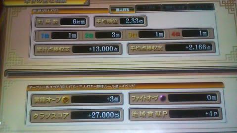 110108戦績