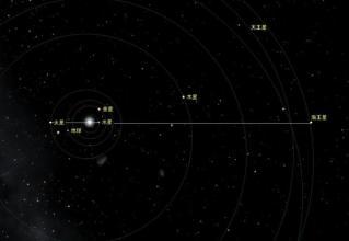 3月8日の太陽系