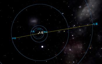 地球と土星の直列(オポジション)