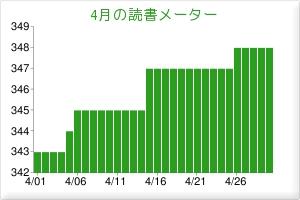 2011/04読書メーター