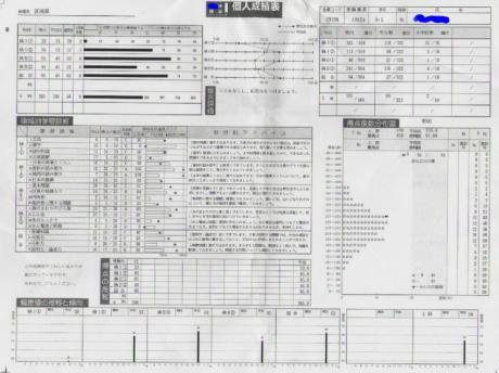 misima2009模試結果 001