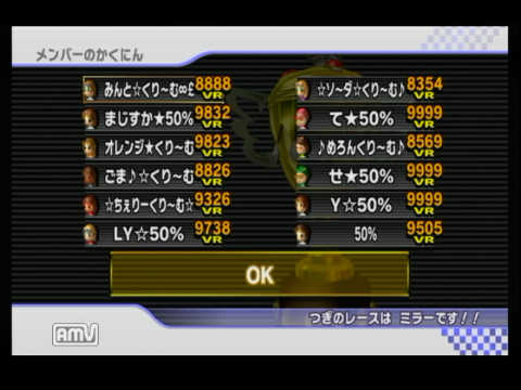 50%GP2-1Copy