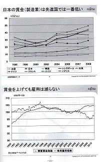 富士通 にほんの賃金低い
