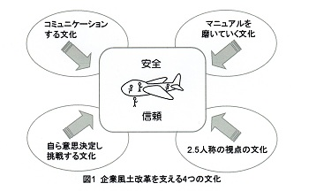 日航への新提言書