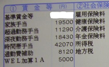 99トヨタ賃金明細表